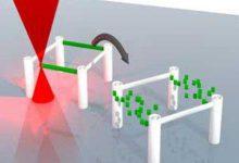 تصویر از جوهر پاک شونده مخصوص نانوچاپ سه بعدی