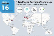 تصویر از اختصاصی بسپار/ چهار استارتاپ مهم در حوزه ی فناوری بازیافت پلاستیک